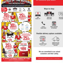 Battle of the Buyers